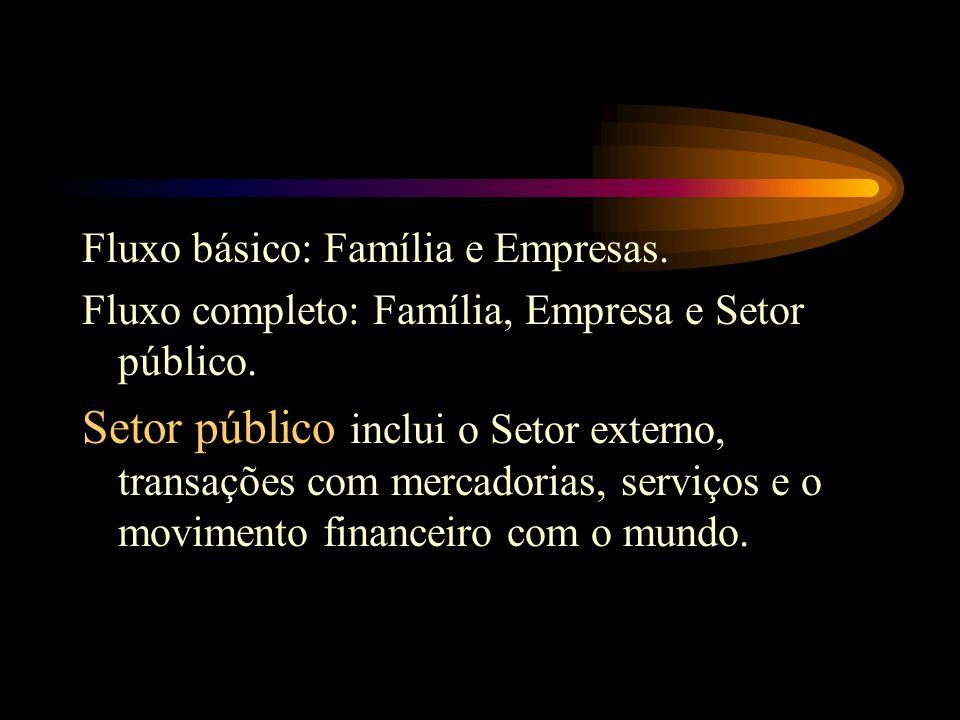 Fluxo básico: Família e Empresas.
