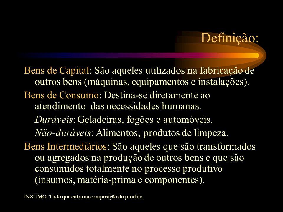 Definição: Bens de Capital: São aqueles utilizados na fabricação de outros bens (máquinas, equipamentos e instalações).