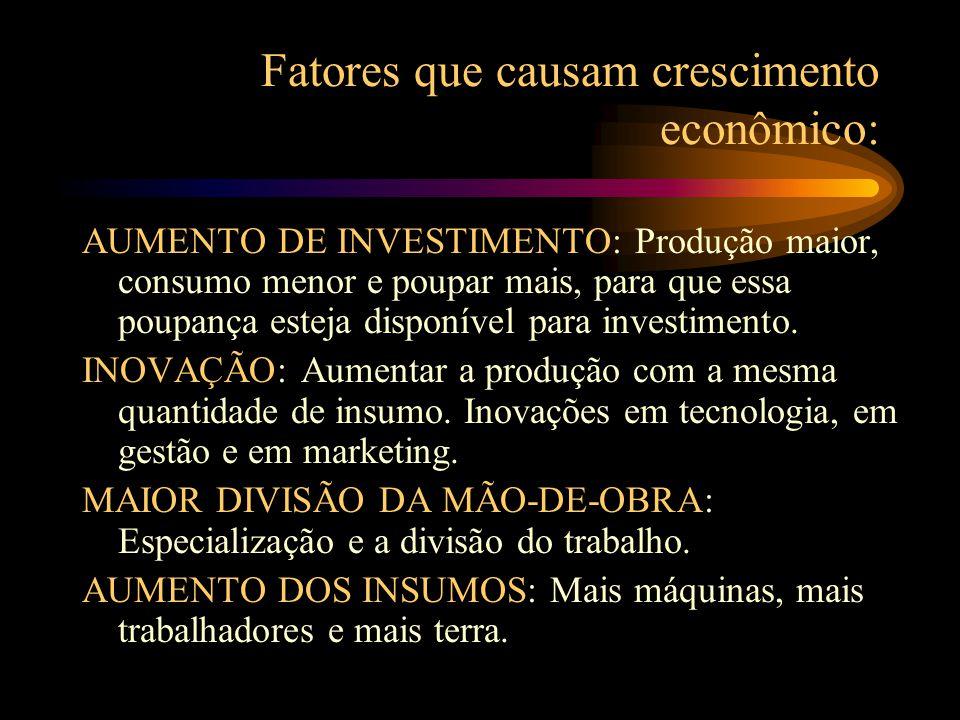 Fatores que causam crescimento econômico: