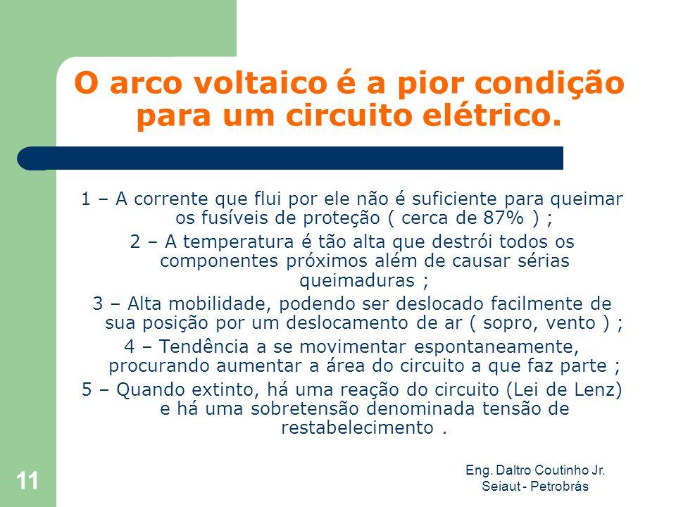 O arco voltaico é a pior condição para um circuito elétrico.