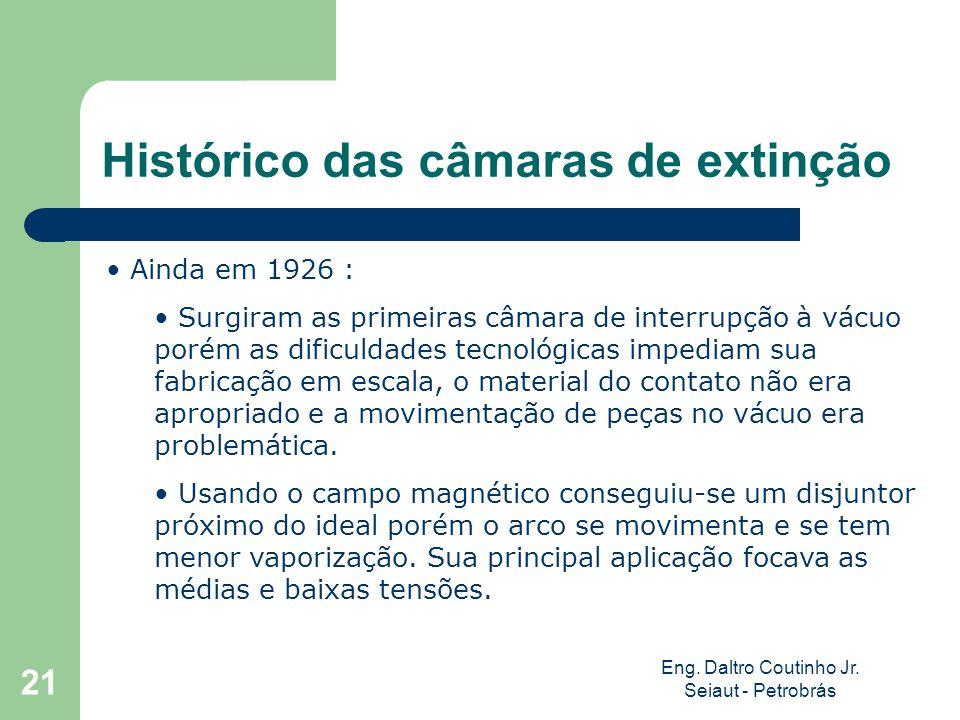 Histórico das câmaras de extinção