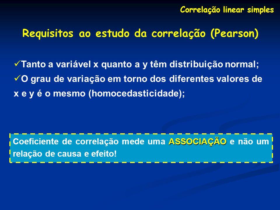 Requisitos ao estudo da correlação (Pearson)