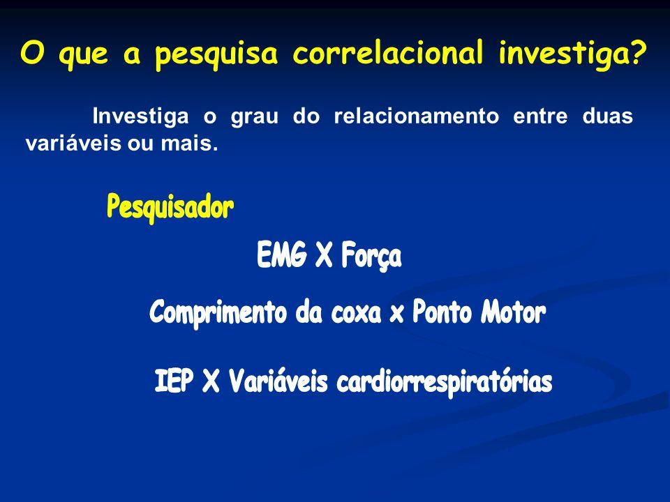 Comprimento da coxa x Ponto Motor IEP X Variáveis cardiorrespiratórias