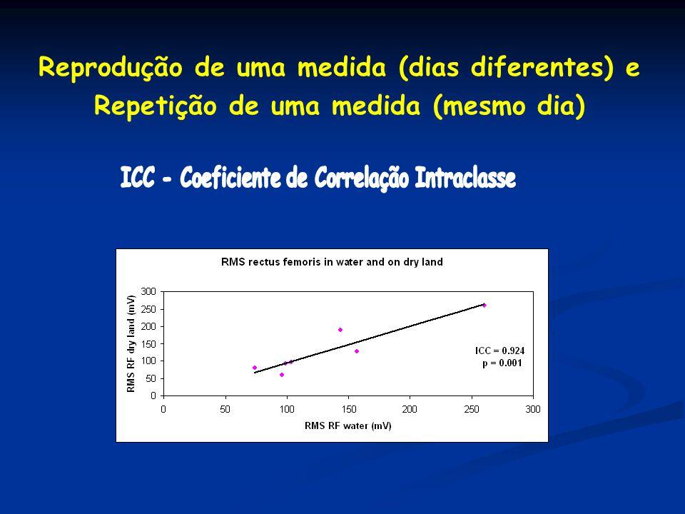 ICC - Coeficiente de Correlação Intraclasse