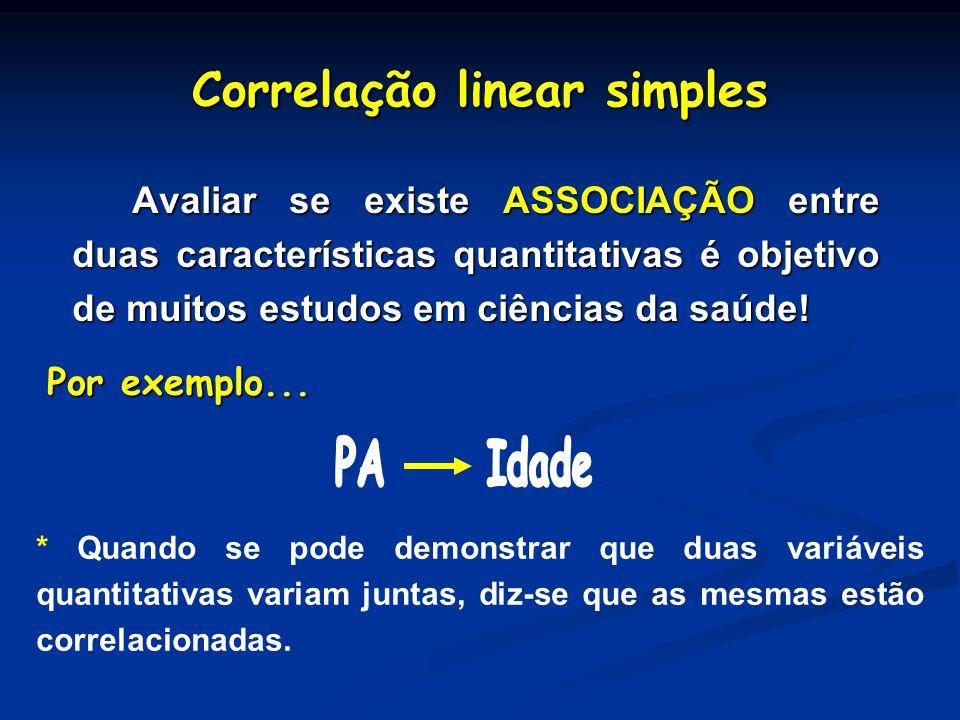 Correlação linear simples
