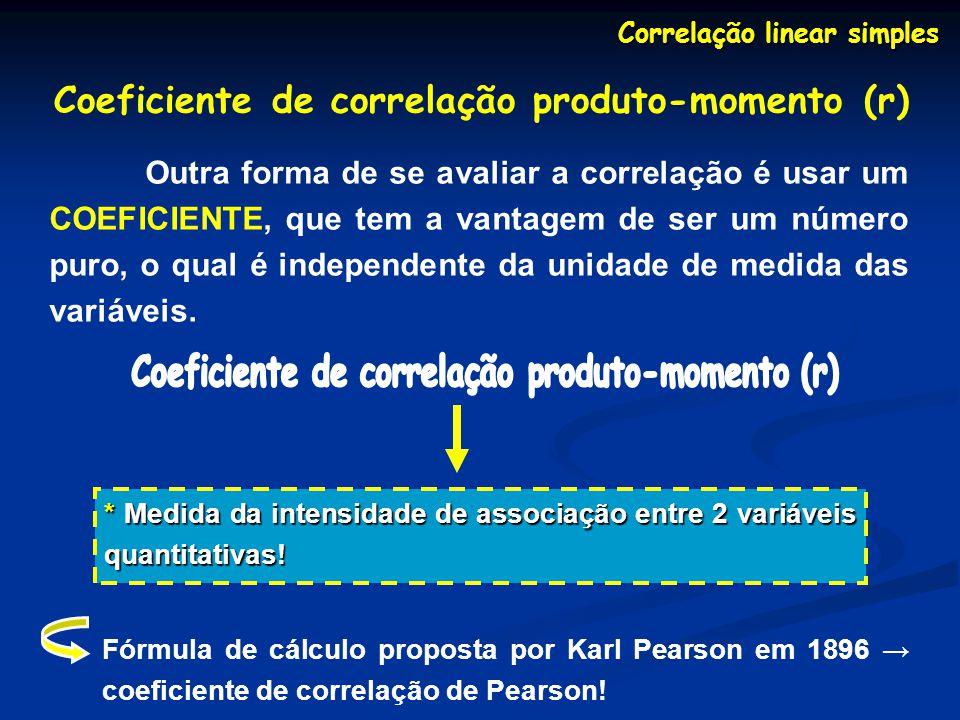 Coeficiente de correlação produto-momento (r)