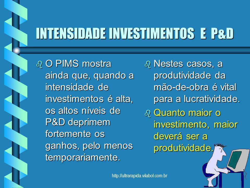 INTENSIDADE INVESTIMENTOS E P&D