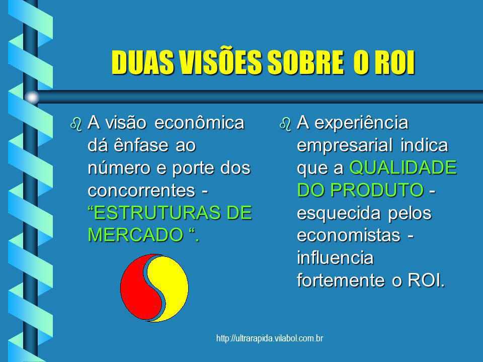 DUAS VISÕES SOBRE O ROI A visão econômica dá ênfase ao número e porte dos concorrentes - ESTRUTURAS DE MERCADO .