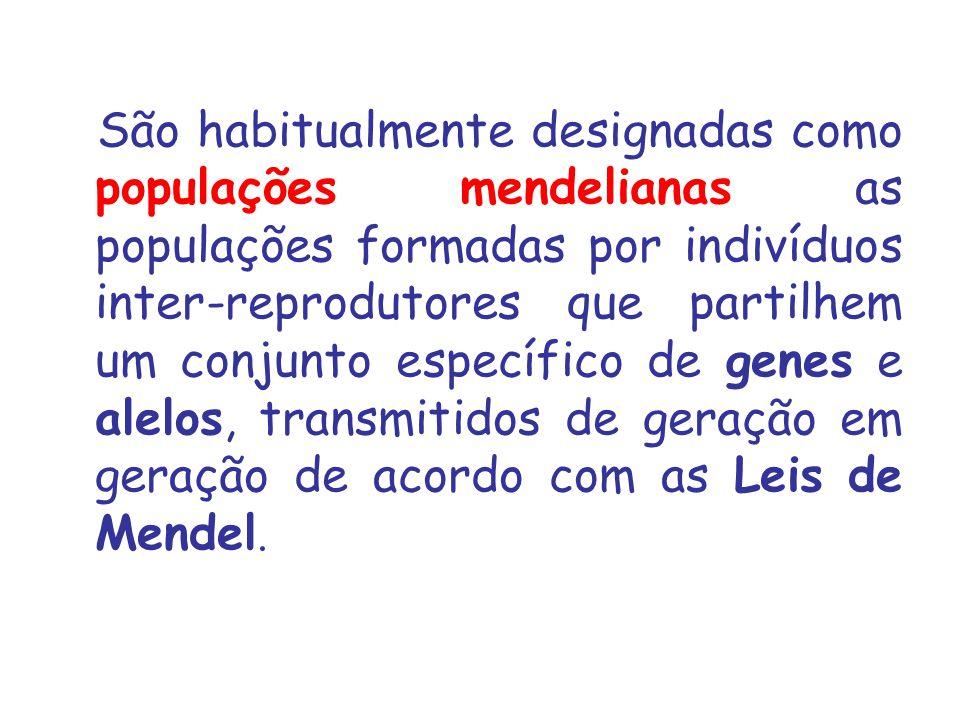 São habitualmente designadas como populações mendelianas as populações formadas por indivíduos inter‑reprodutores que partilhem um conjunto específico de genes e alelos, transmitidos de geração em geração de acordo com as Leis de Mendel.