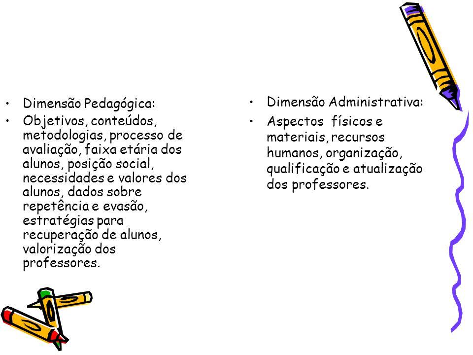Dimensão Pedagógica: