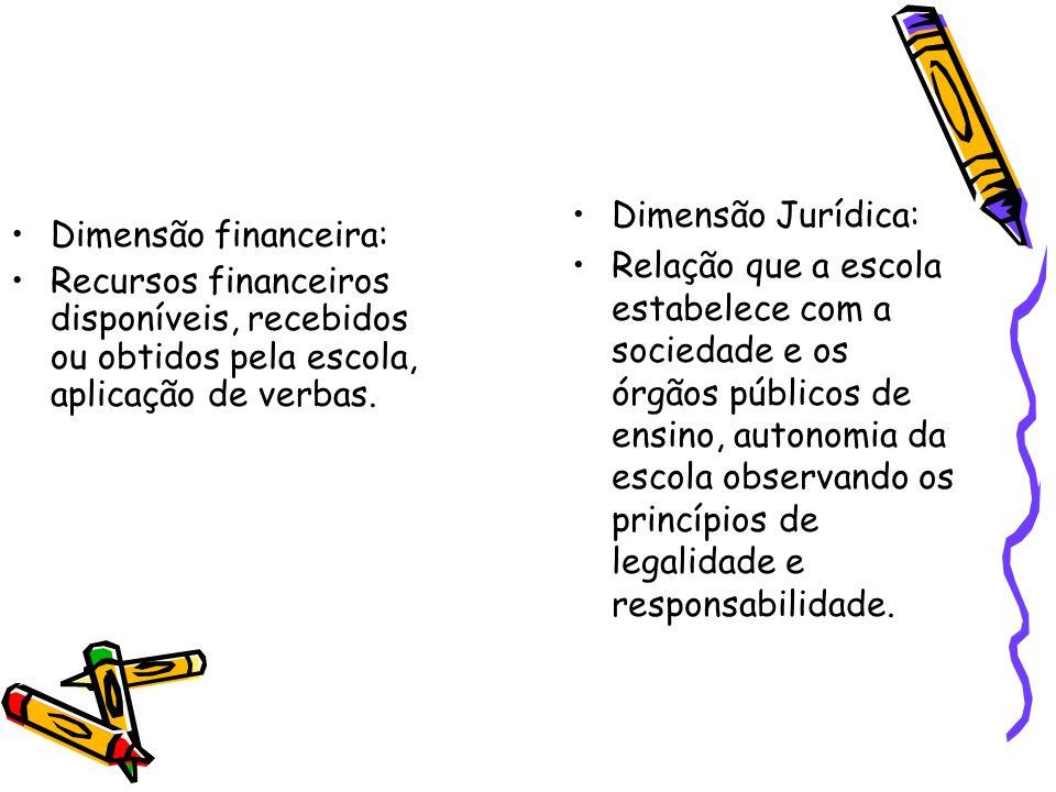 Dimensão Jurídica: