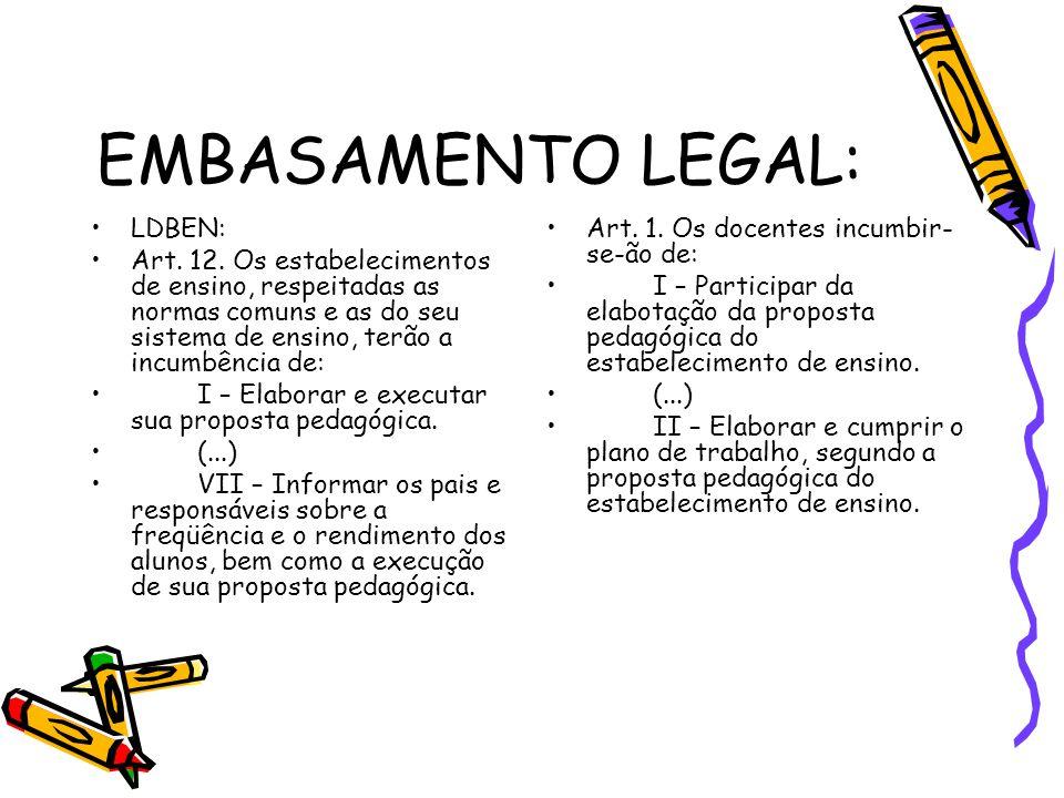 EMBASAMENTO LEGAL: LDBEN: