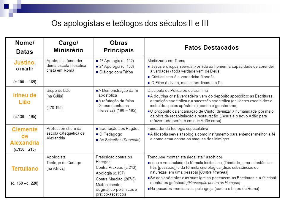 Os apologistas e teólogos dos séculos II e III