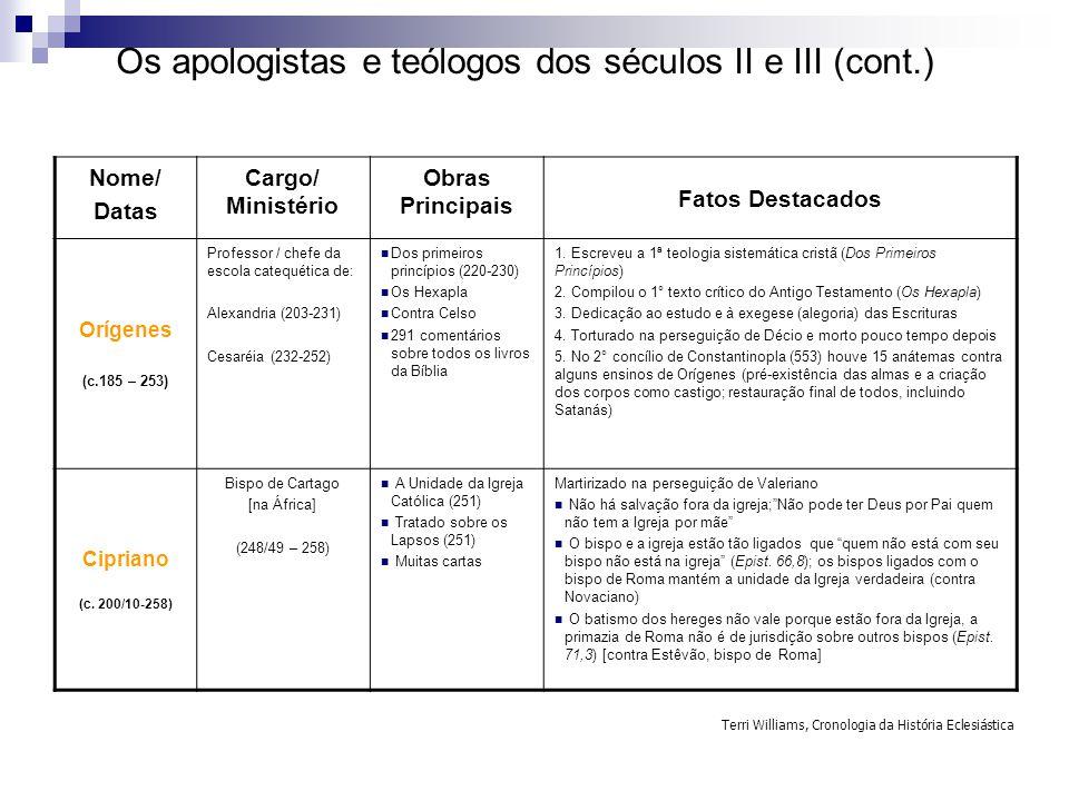 Os apologistas e teólogos dos séculos II e III (cont.)