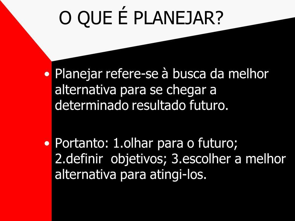 O QUE É PLANEJAR Planejar refere-se à busca da melhor alternativa para se chegar a determinado resultado futuro.
