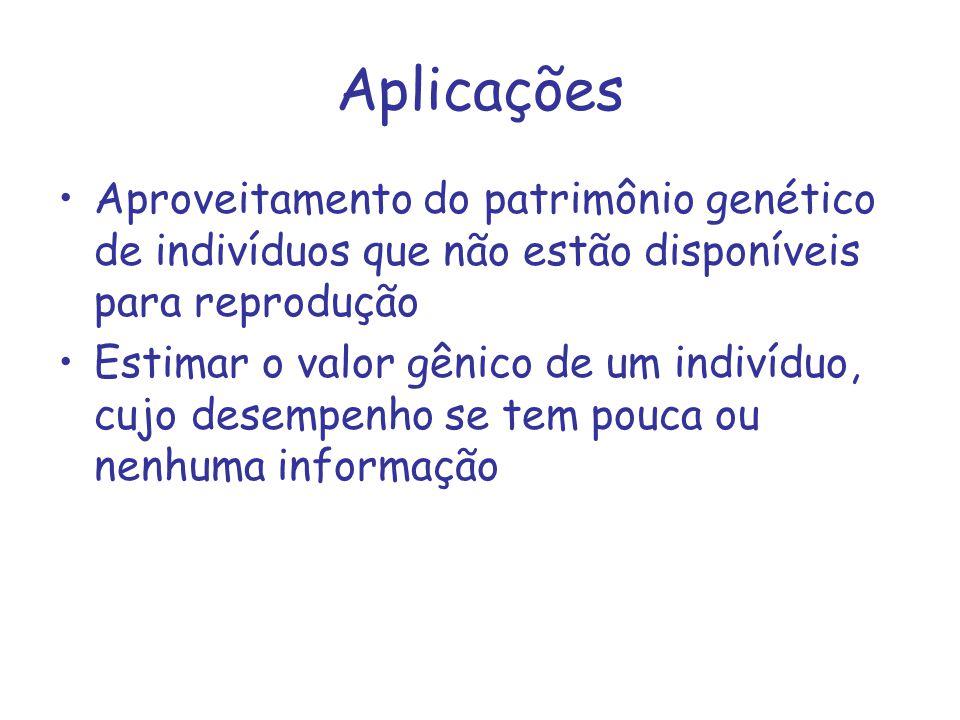 Aplicações Aproveitamento do patrimônio genético de indivíduos que não estão disponíveis para reprodução.