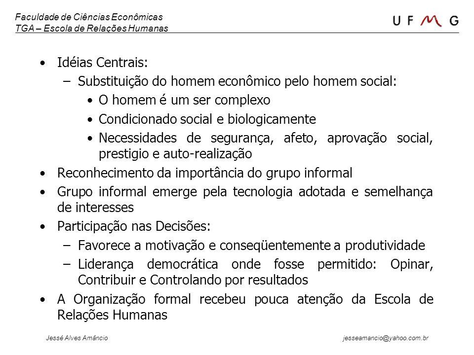 Idéias Centrais: Substituição do homem econômico pelo homem social: O homem é um ser complexo. Condicionado social e biologicamente.