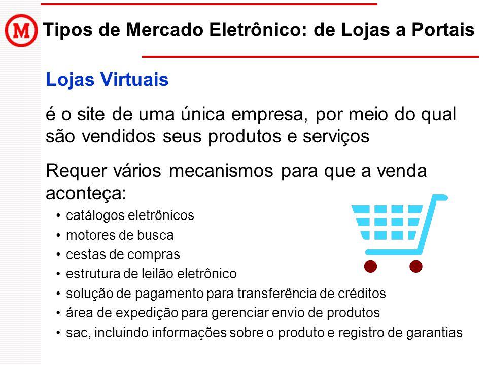 Tipos de Mercado Eletrônico: de Lojas a Portais