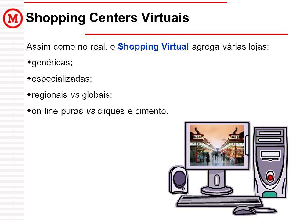 Shopping Centers Virtuais