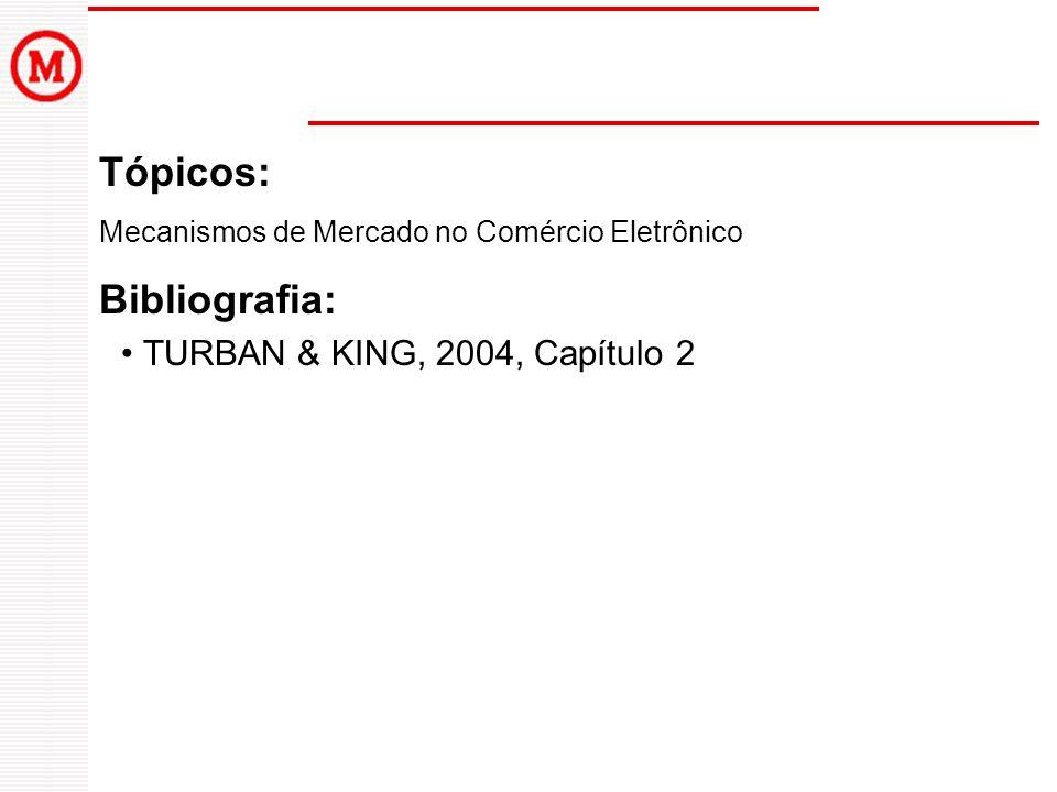 Tópicos: Bibliografia: TURBAN & KING, 2004, Capítulo 2