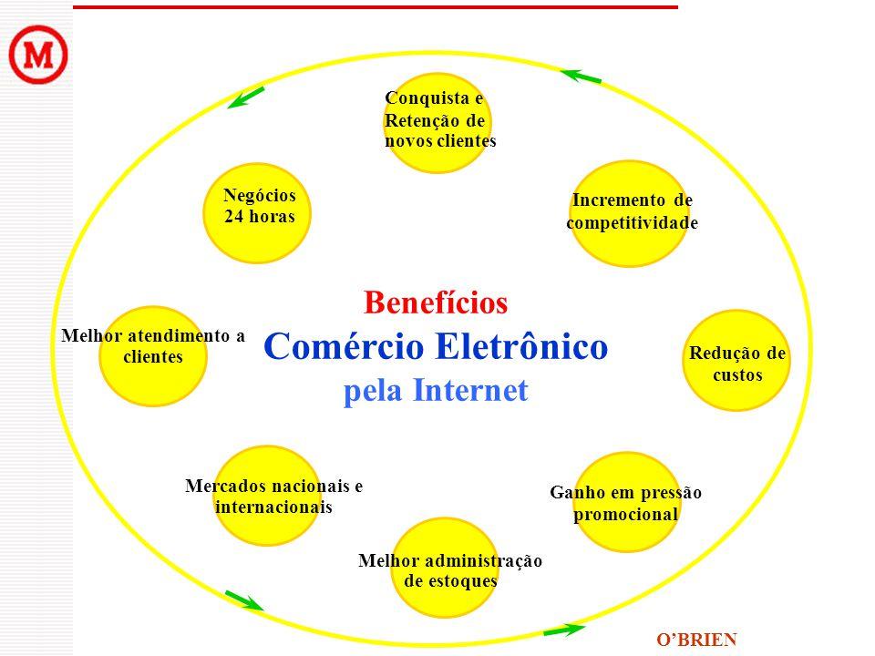 Comércio Eletrônico Benefícios pela Internet Conquista e Retenção de