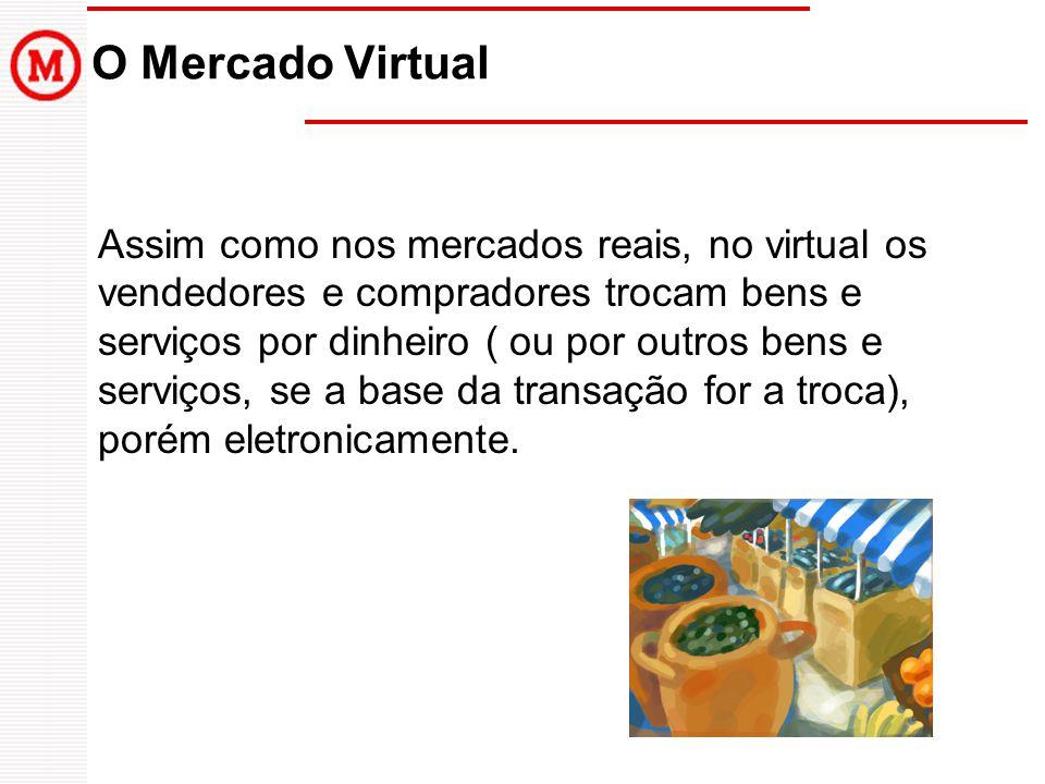 O Mercado Virtual
