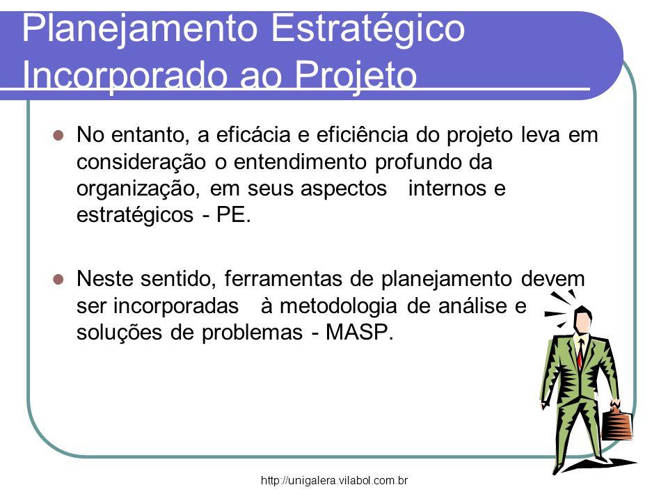 Planejamento Estratégico Incorporado ao Projeto