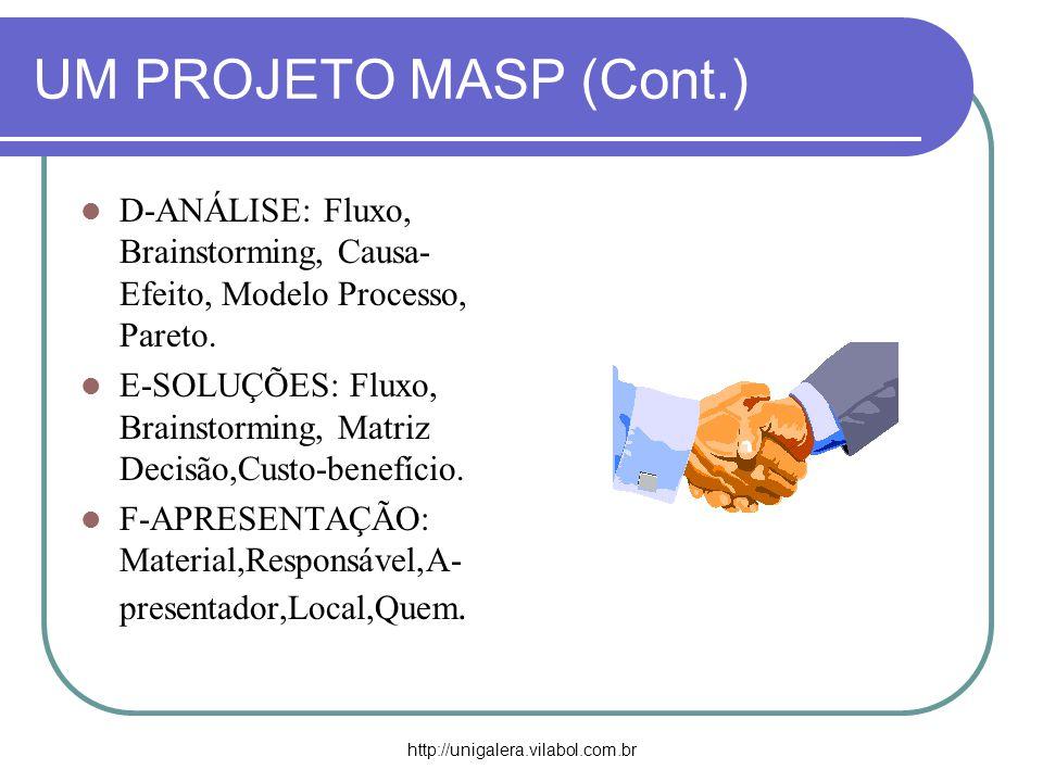 UM PROJETO MASP (Cont.) D-ANÁLISE: Fluxo, Brainstorming, Causa-Efeito, Modelo Processo, Pareto.