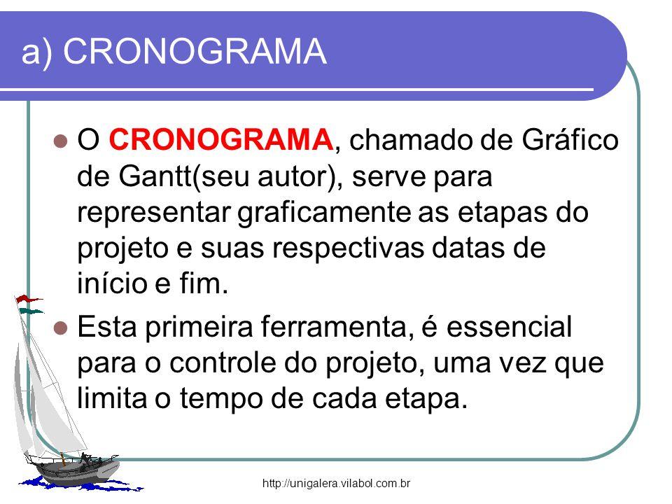 a) CRONOGRAMA