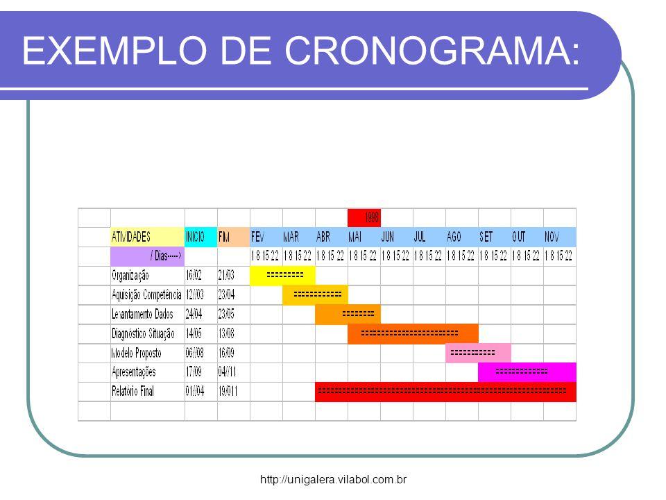 EXEMPLO DE CRONOGRAMA: