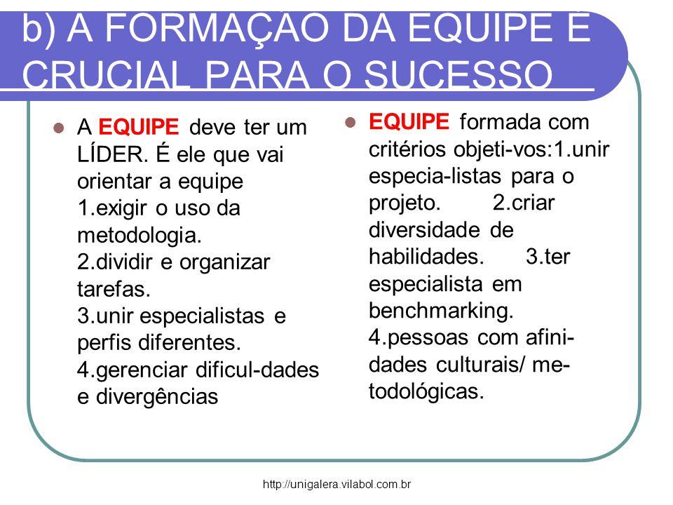 b) A FORMAÇÃO DA EQUIPE É CRUCIAL PARA O SUCESSO