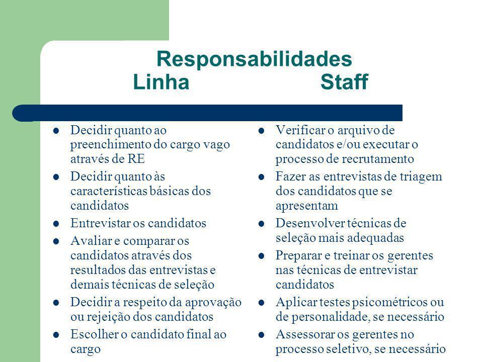 Responsabilidades Linha Staff