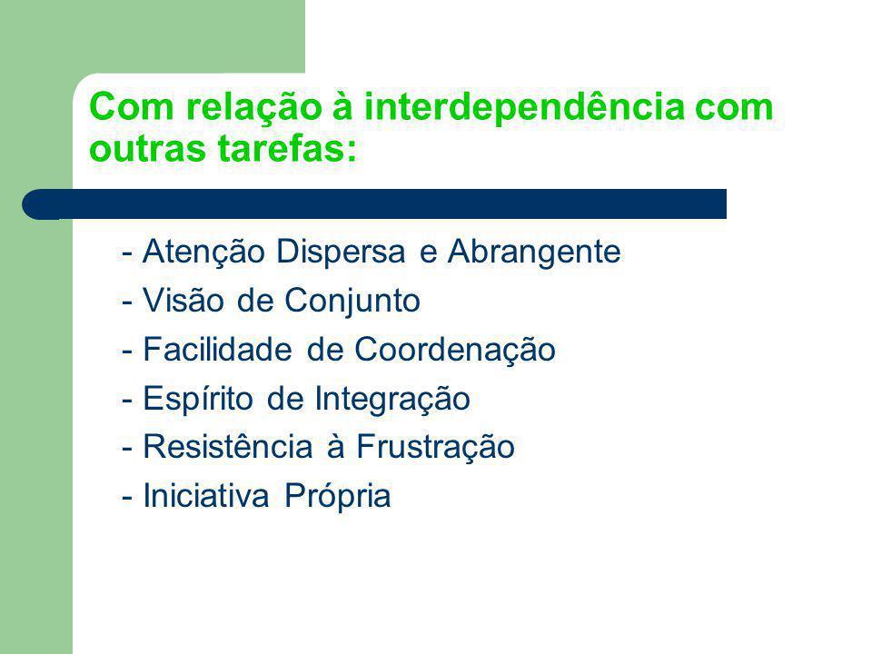Com relação à interdependência com outras tarefas: