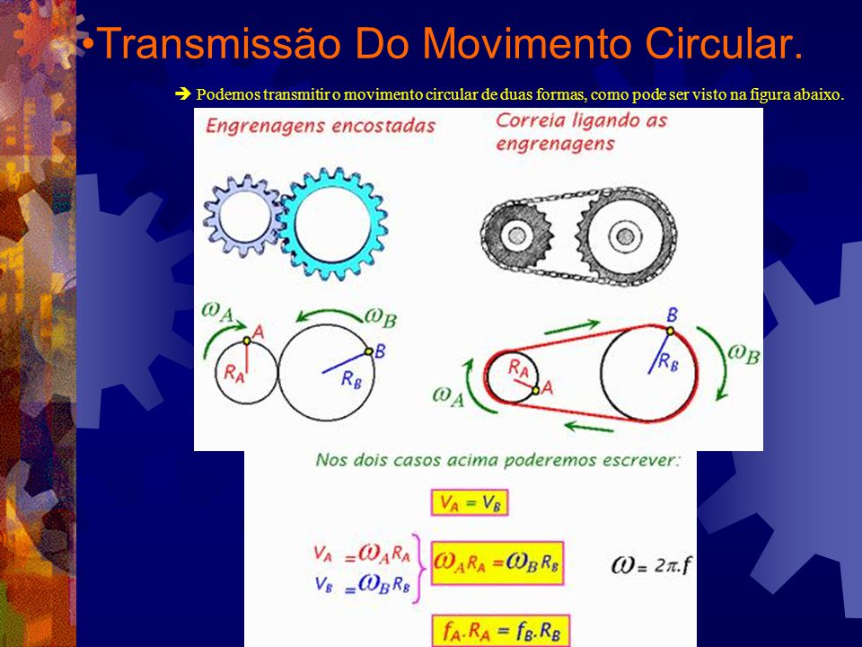 Transmissão Do Movimento Circular.