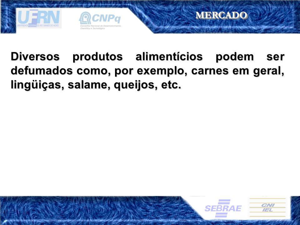 MERCADO Diversos produtos alimentícios podem ser defumados como, por exemplo, carnes em geral, lingüiças, salame, queijos, etc.