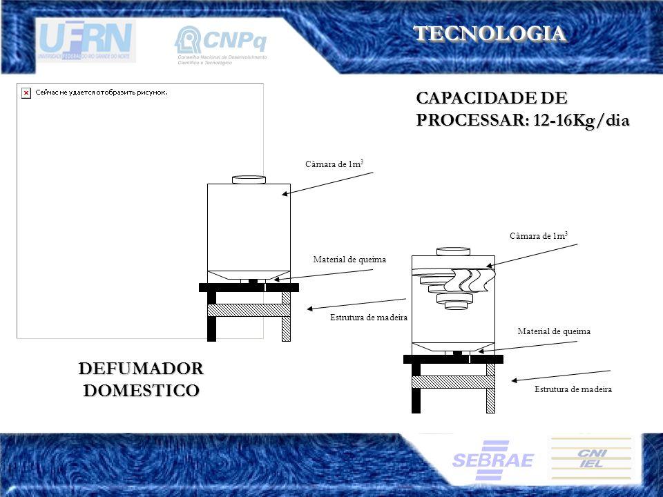 TECNOLOGIA CAPACIDADE DE PROCESSAR: 12-16Kg/dia DEFUMADOR DOMESTICO