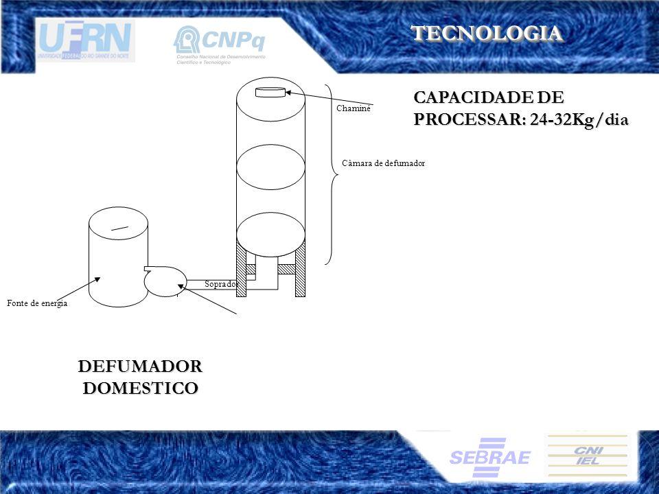 TECNOLOGIA CAPACIDADE DE PROCESSAR: 24-32Kg/dia DEFUMADOR DOMESTICO