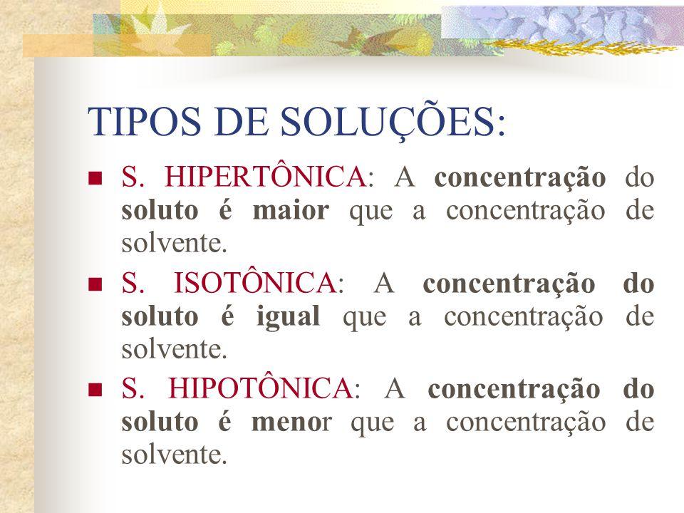 TIPOS DE SOLUÇÕES: S. HIPERTÔNICA: A concentração do soluto é maior que a concentração de solvente.