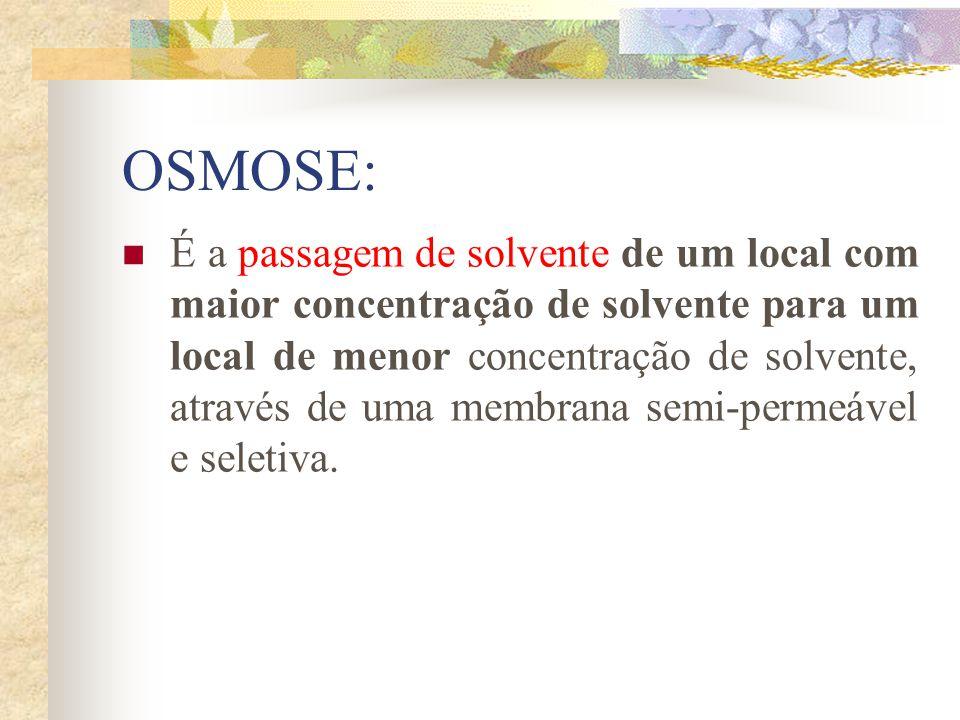 OSMOSE: