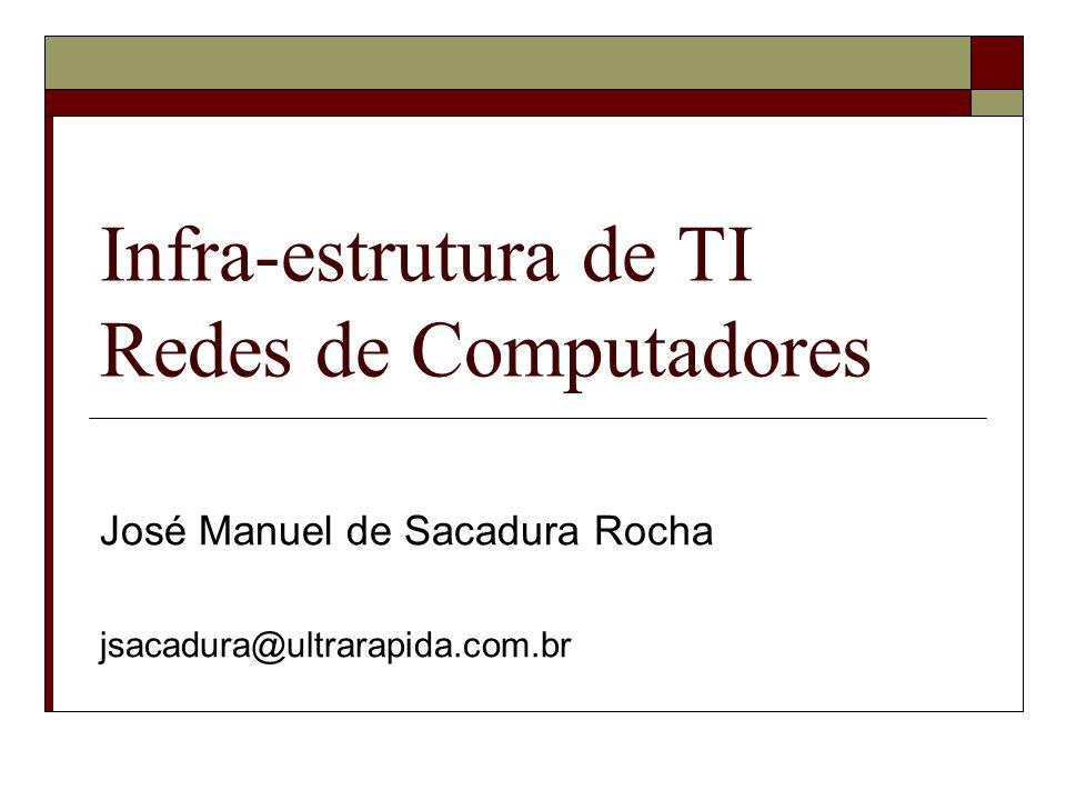 Infra-estrutura de TI Redes de Computadores
