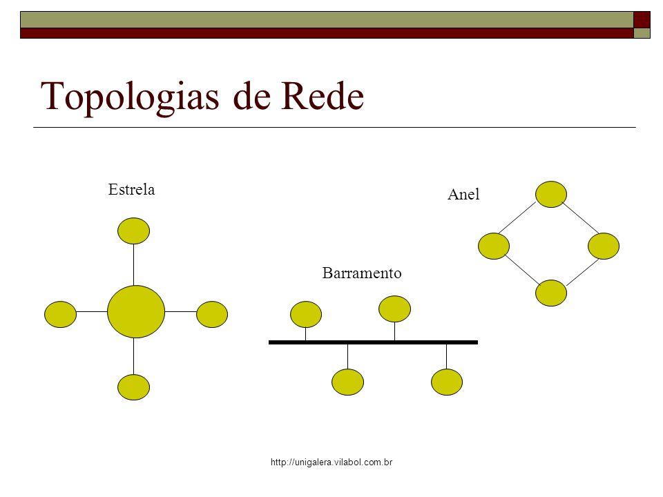 Topologias de Rede Estrela Anel Barramento