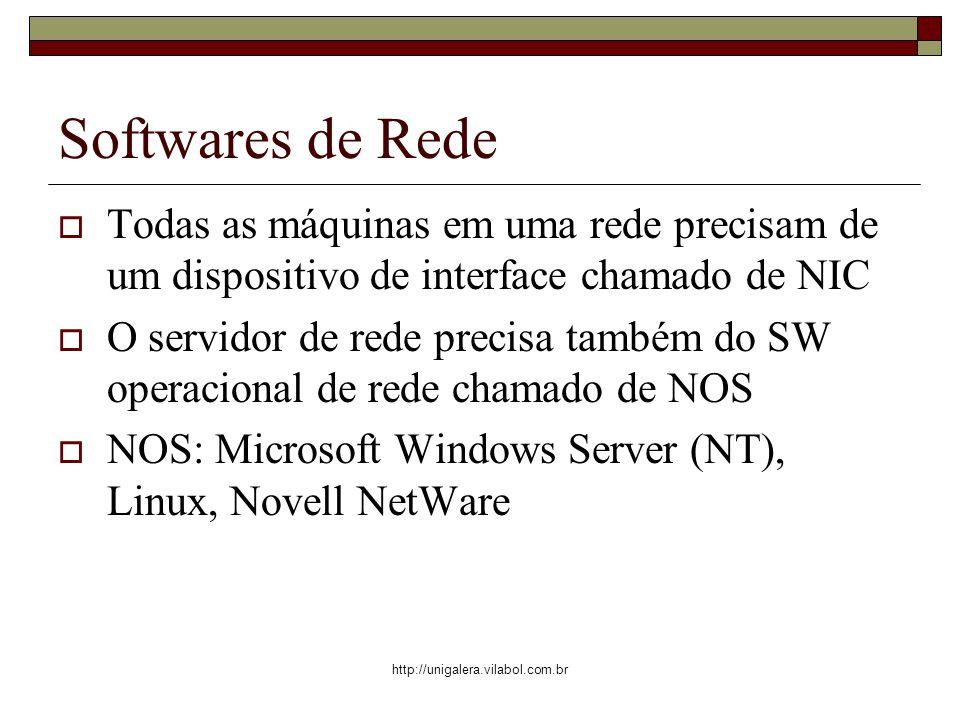 Softwares de Rede Todas as máquinas em uma rede precisam de um dispositivo de interface chamado de NIC.