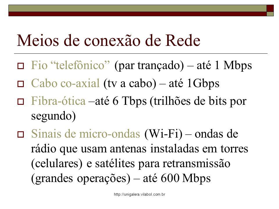 Meios de conexão de Rede