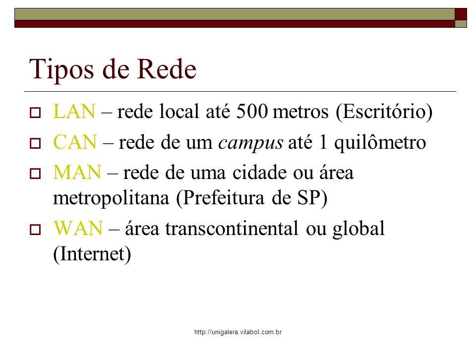 Tipos de Rede LAN – rede local até 500 metros (Escritório)