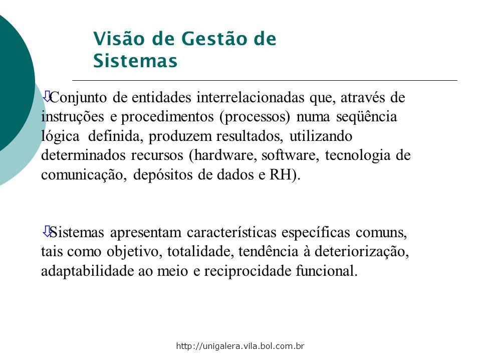 Visão de Gestão de Sistemas