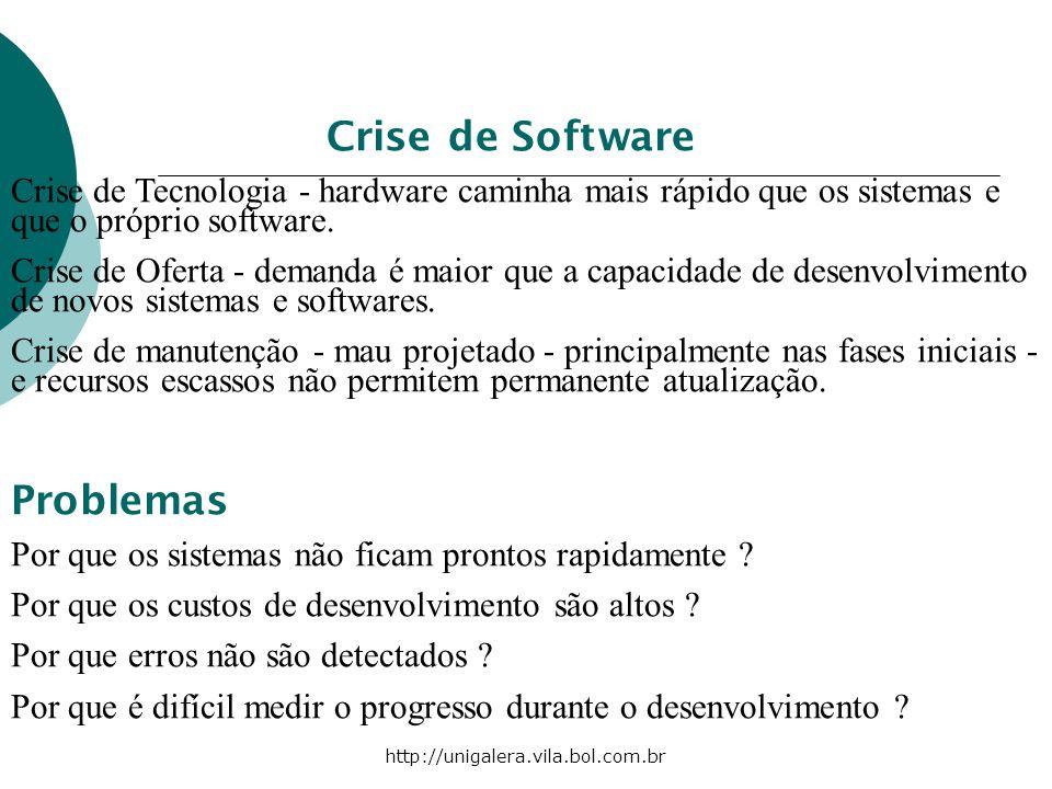Crise de Software Problemas