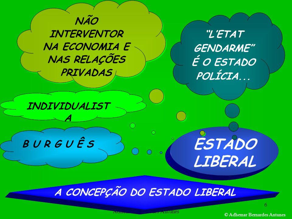 ESTADO LIBERAL NÃO INTERVENTOR NA ECONOMIA E NAS RELAÇÕES PRIVADAS