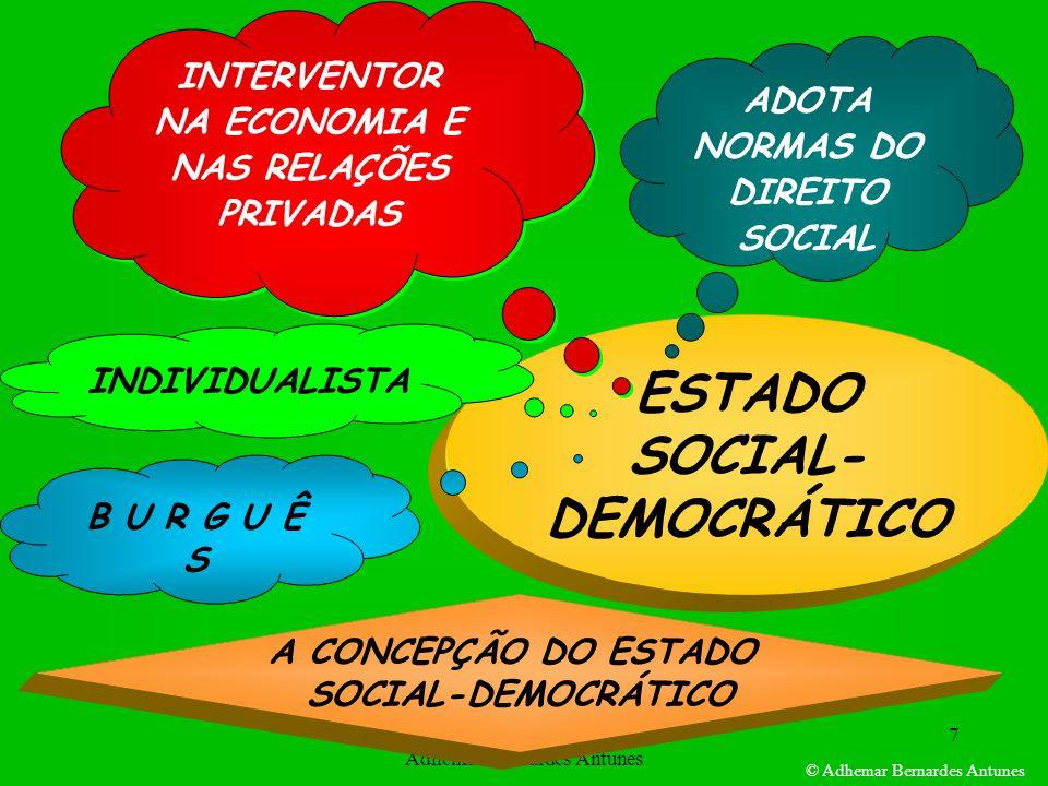 ESTADO SOCIAL- DEMOCRÁTICO