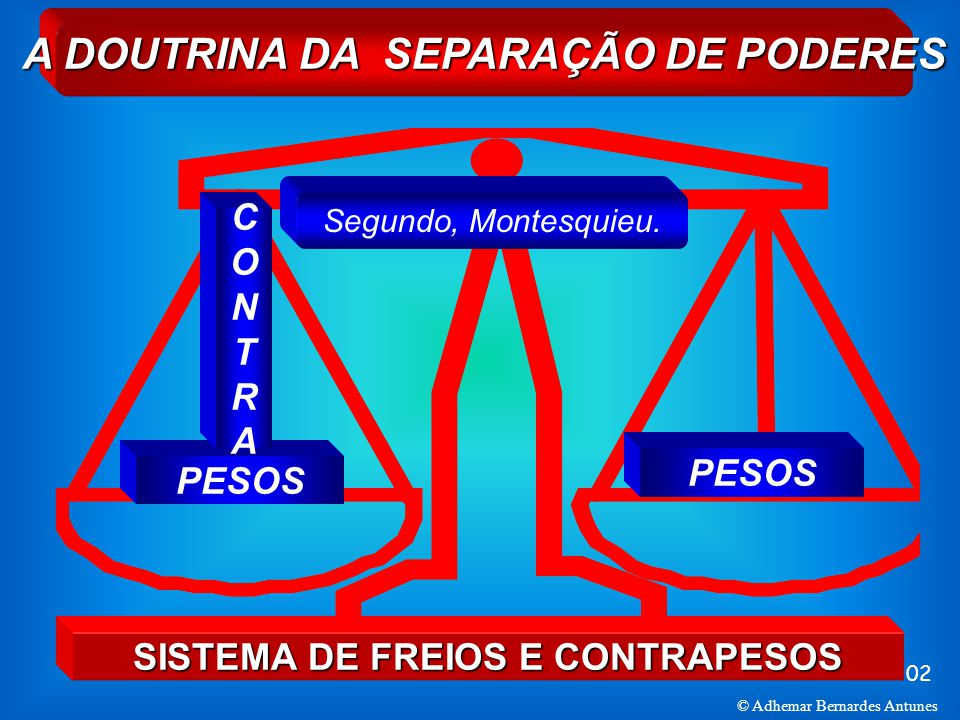 A DOUTRINA DA SEPARAÇÃO DE PODERES SISTEMA DE FREIOS E CONTRAPESOS