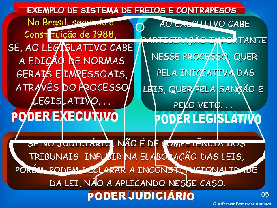 EXEMPLO DE SISTEMA DE FREIOS E CONTRAPESOS
